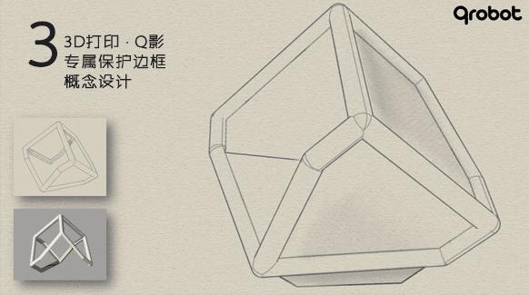ISUX博客3(图5)