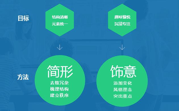 应用中心项目总结-拷贝_11