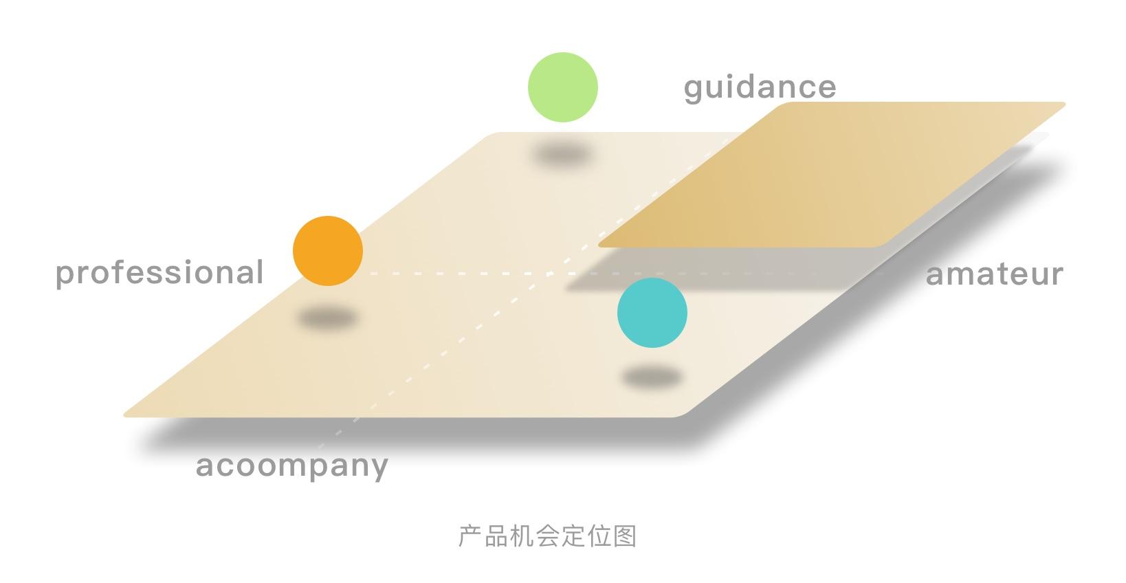 productchance